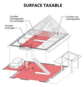 surface taxable