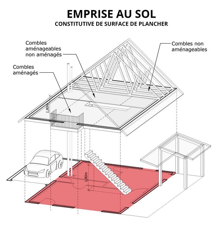 calcul de l'emprise au sol architecte